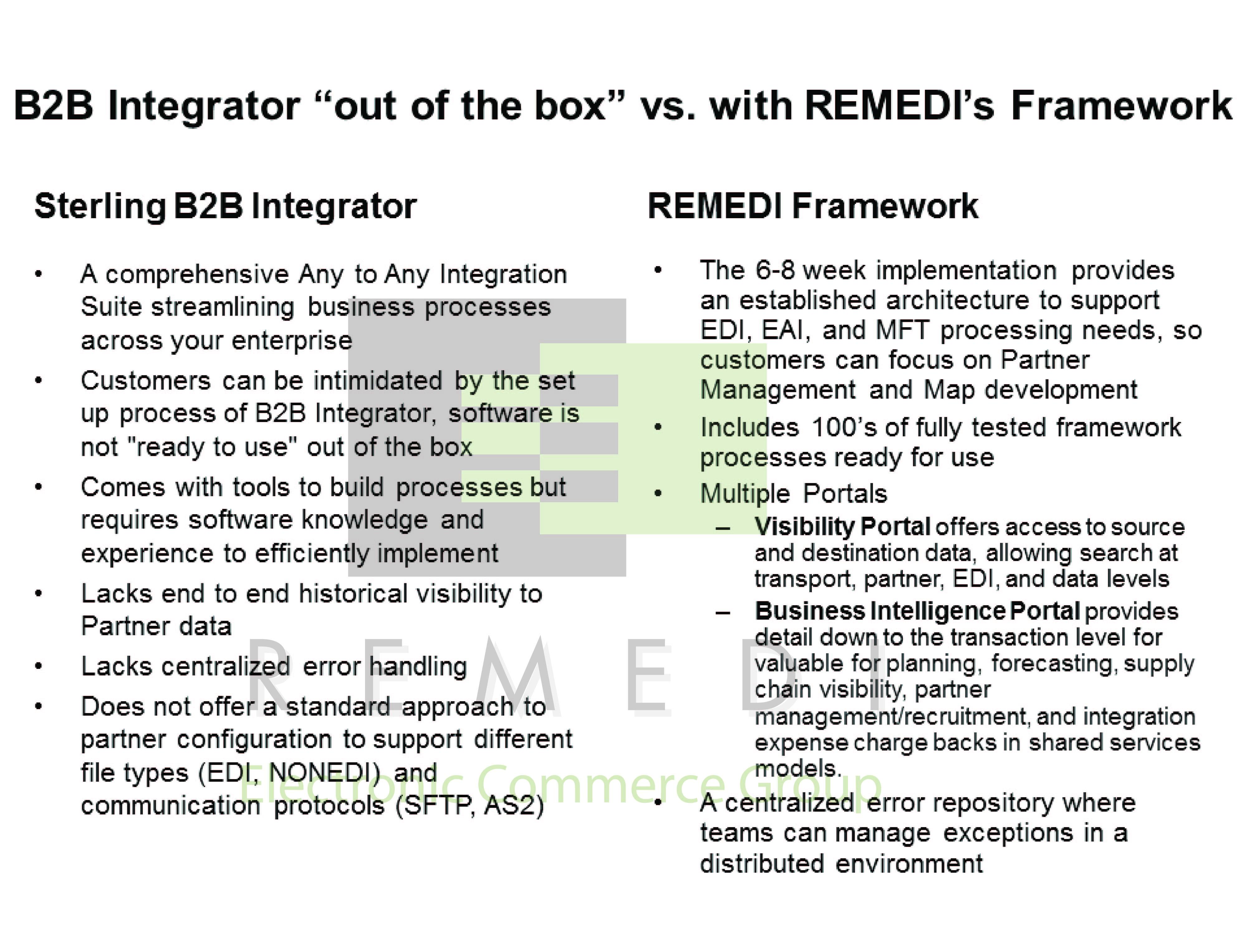 b2b-vs-framework