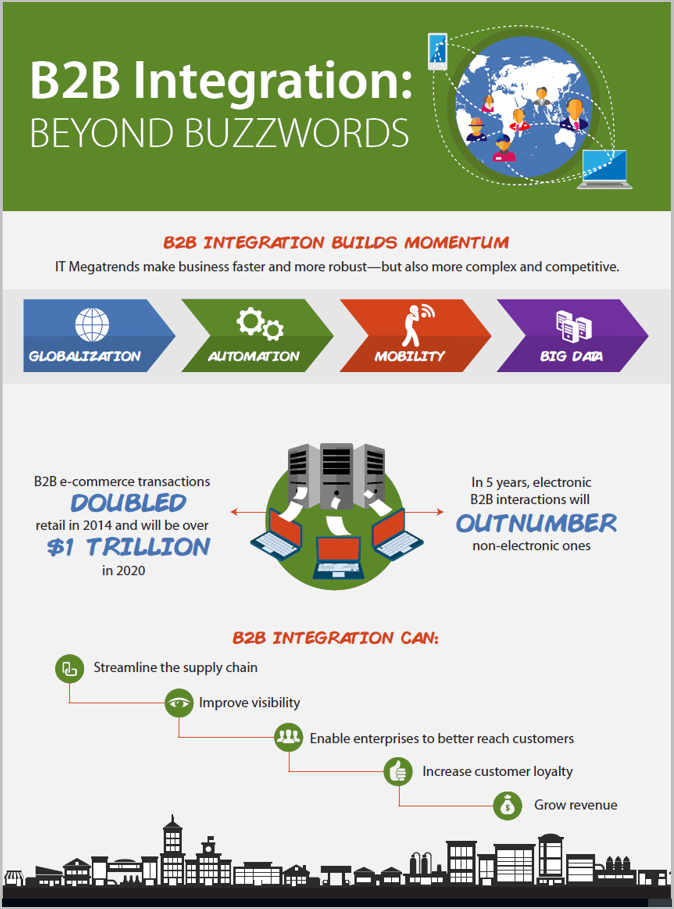 Beyond Buzzwords Infographic