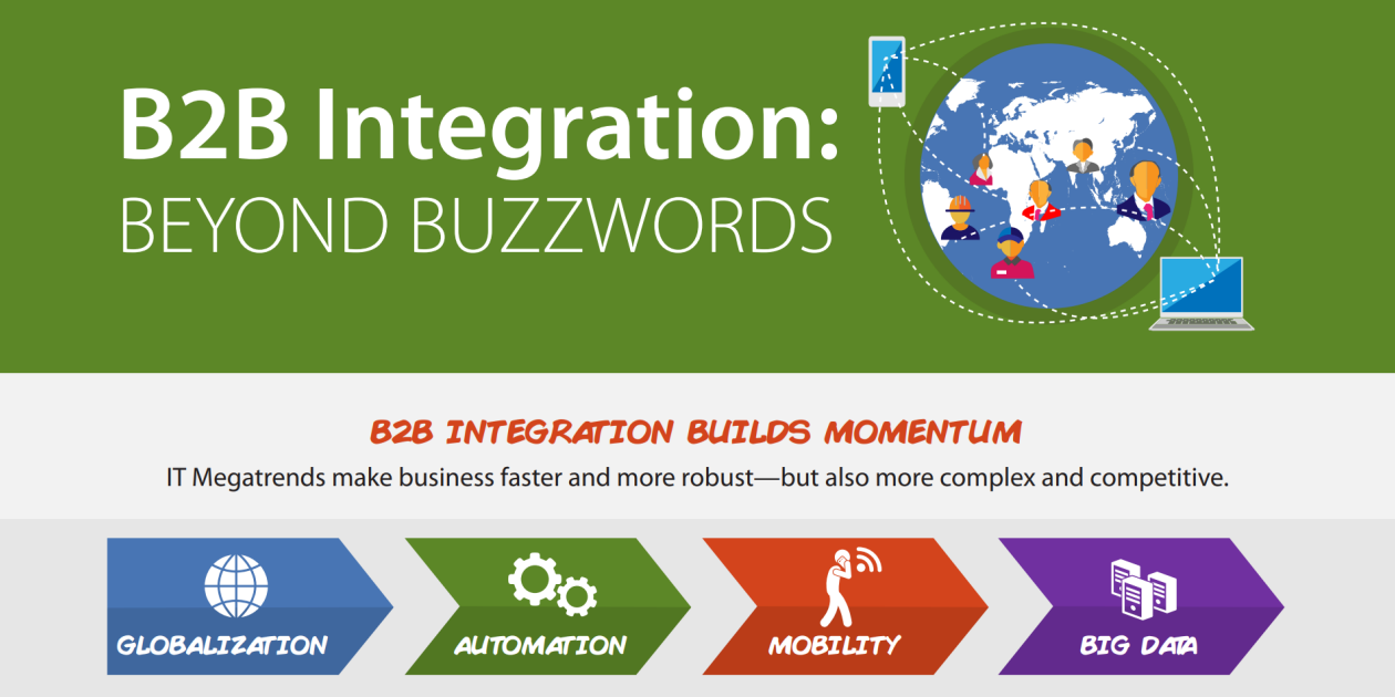 Read: Why Top IT Leaders Are Focused On Their B2B Integration Strategy